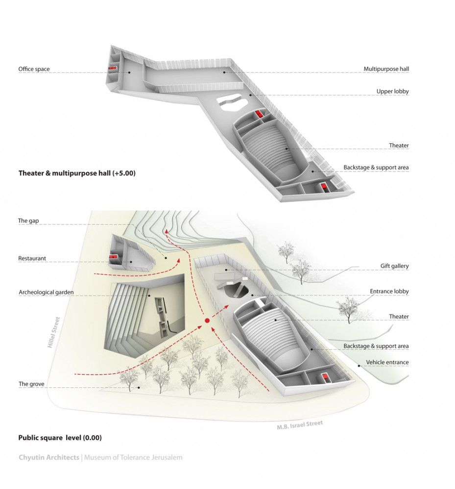 gallery of museum of tolerance in jeru m chyutin architects  gallery of museum of tolerance in jeru m chyutin architects 7