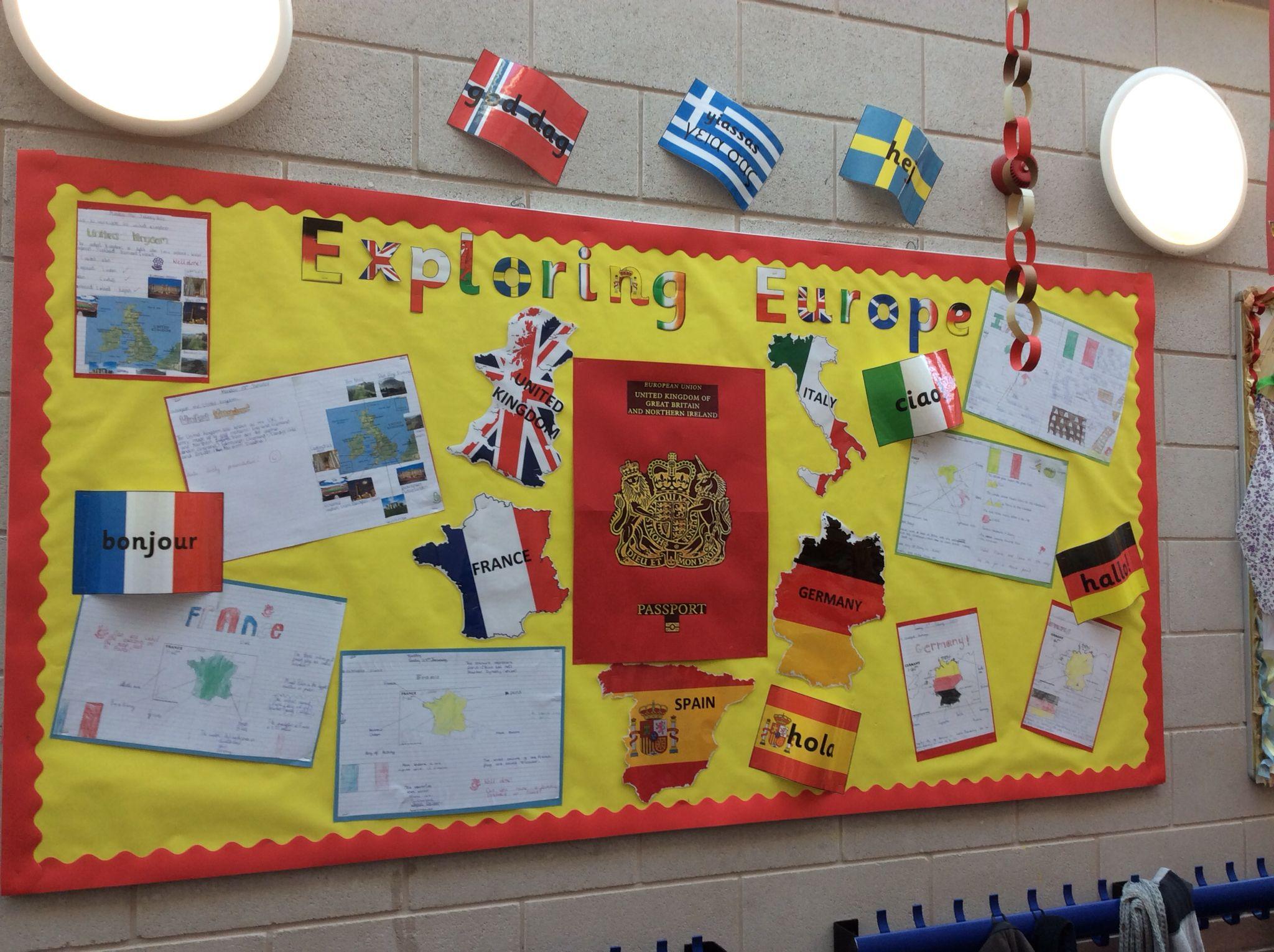 Exploring Europe corridor display #passport #countries #flags ...