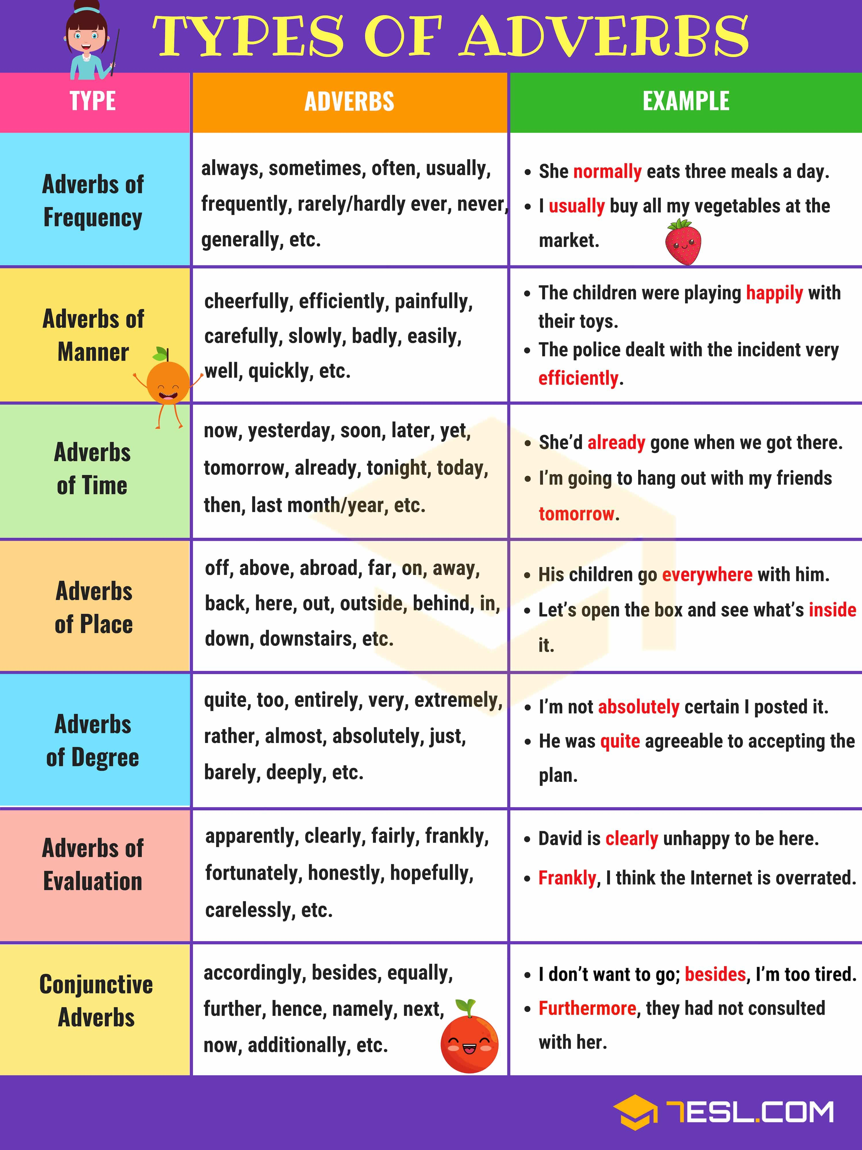 Examples Of Adjectives In Sentences