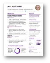 99 Competences A Mettre En Avant Dans Votre Cv Votre Profil Linkedin Vos Lm Et En Entretien D Embauche Entretien Embauche Lettre De Motivation Modele De Cv Design