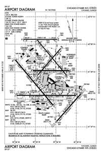 Chicago O'Hare International Airport Diagram (KORD