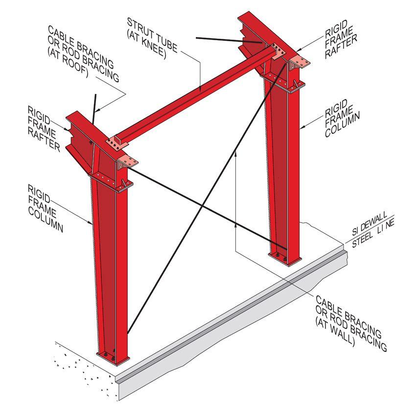 Steel Cable Bracing Google Search Steel Buildings Steel Metal Buildings