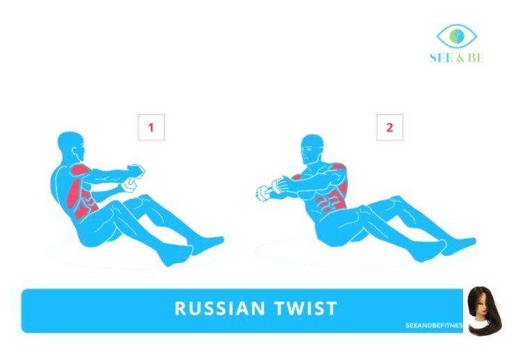 twists results