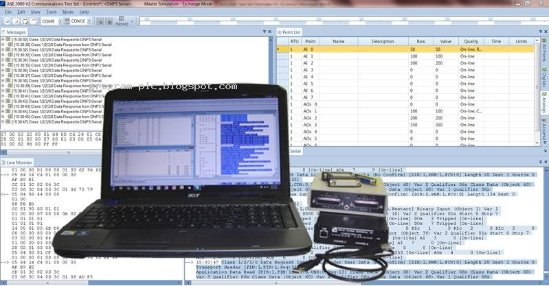 Product Feature ASE2000 Version 2 RTU/SCADA System Test Set