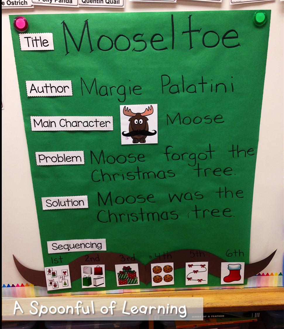 Mooseltoe writing activity
