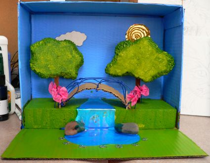 art box project | This is a shadow box that Catybug made for her ...