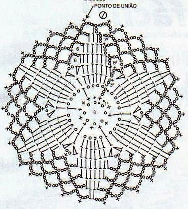 380694974743727190 on simple crochet coaster patterns