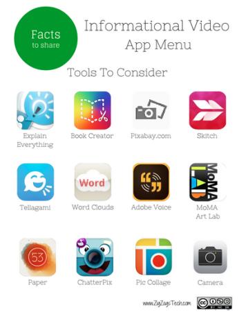 Informational Writing App Smashing With A Publishing Menu