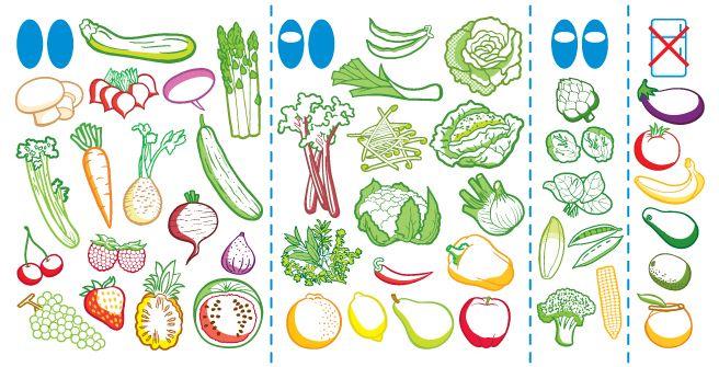 tupperware fridgesmart veggie code system Tupperware