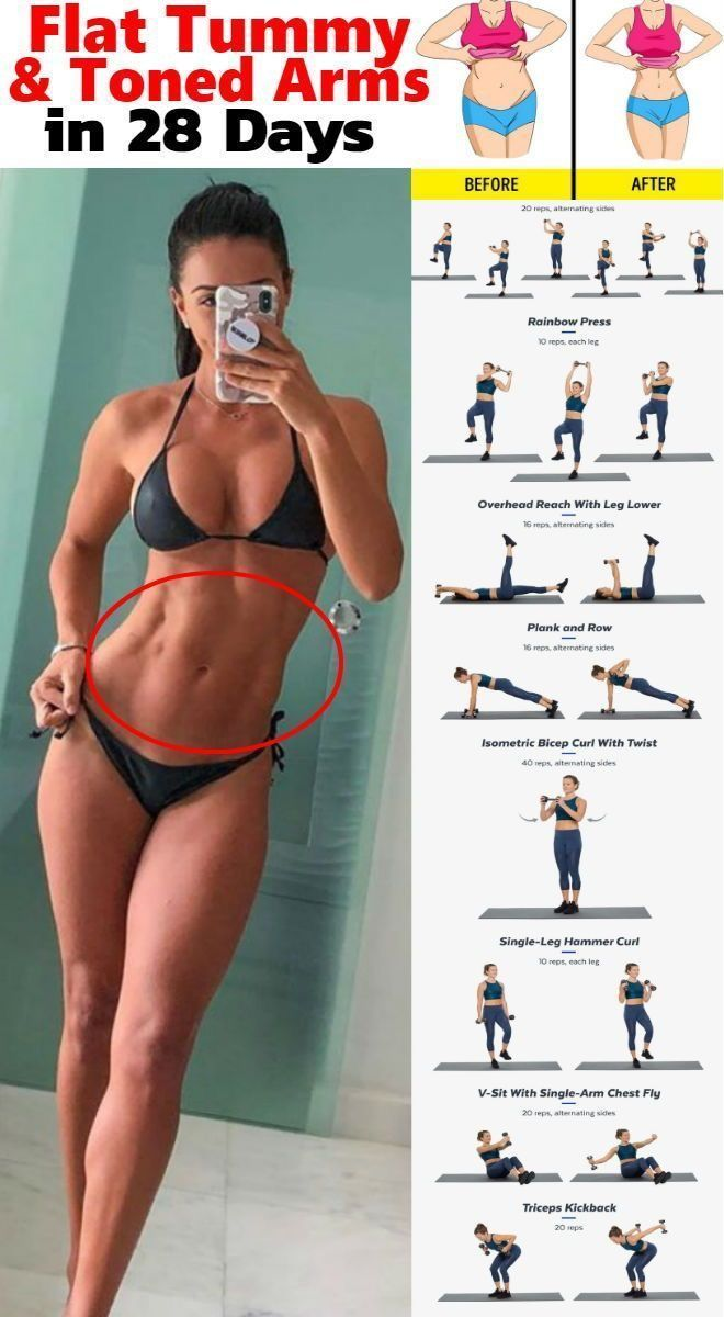 Flat Tummy & Toned Arms in 28 Days - #abtraining #gym #gymworkout #fitness