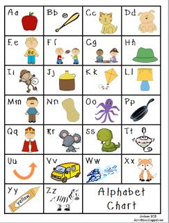 Fundations letter chart colored  black white freebie also for my rh pinterest
