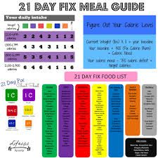 21 day fix calorie chart 1800 2099 google search meal prep .