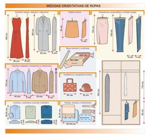 Roupas design de interiores interiores de armarios - Distribuir armario empotrado ...