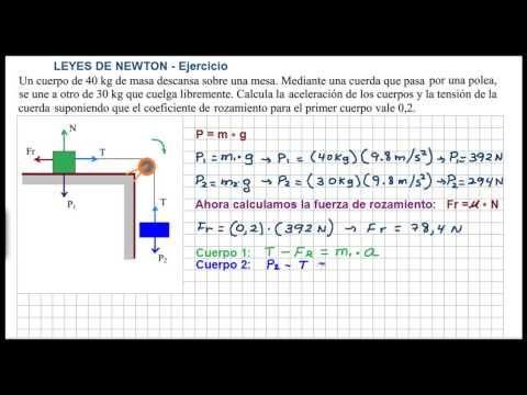 ejercicios de fisica poleas con masa