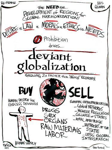 pin on globalization