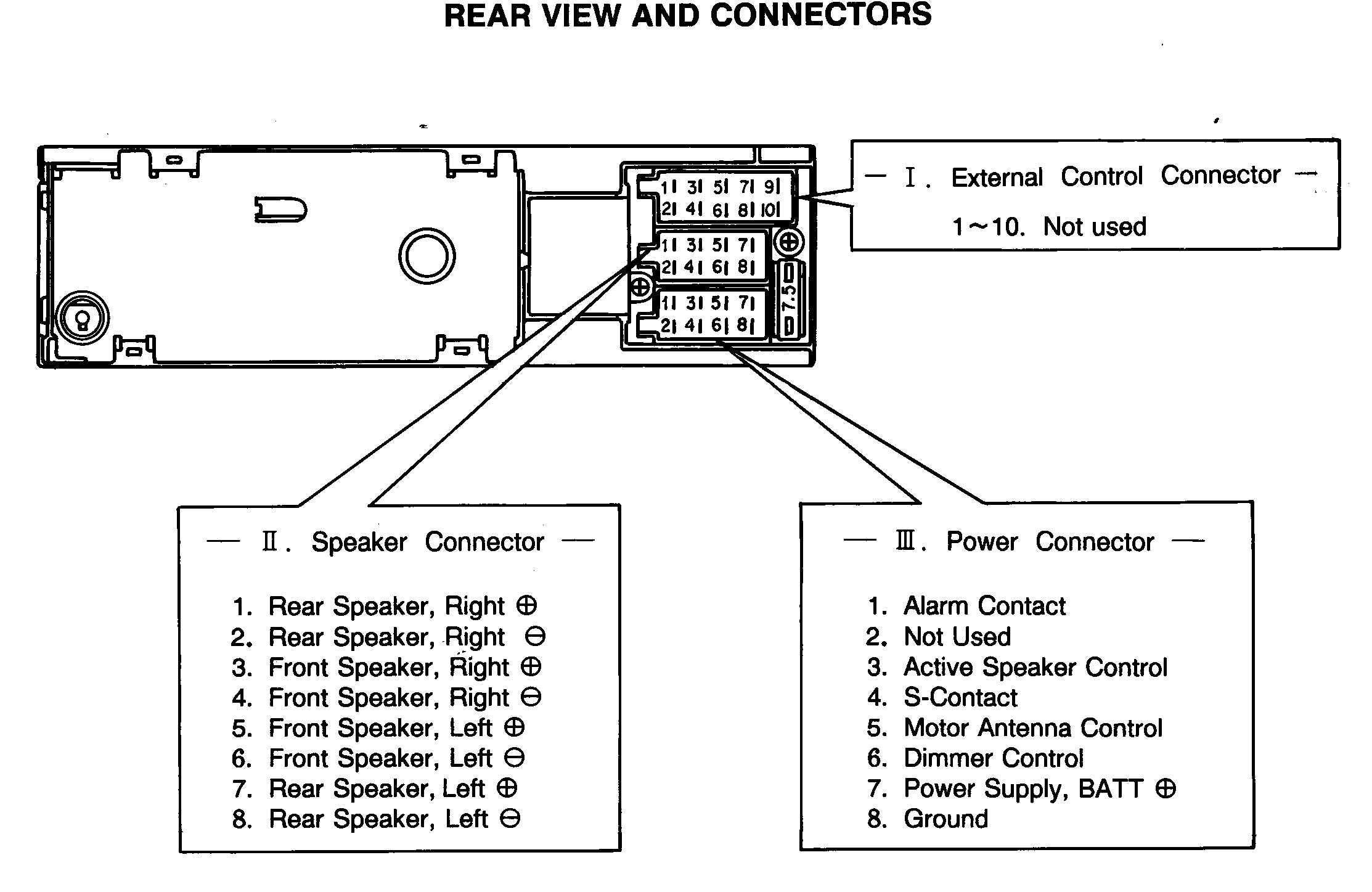 Wiring Diagrams For Car Audio In 2020 Car Stereo Diagram Radio
