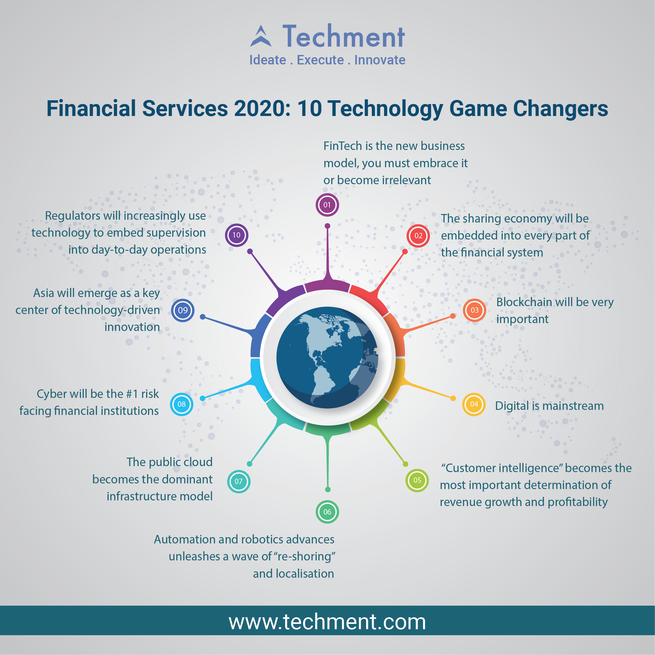 Financial Services 2020: 10 Technology Game Changers www techment