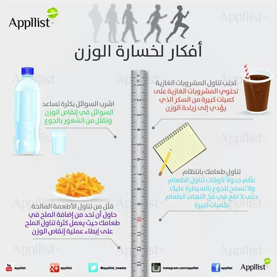 افكار لخسارة الوزن Health Facts Food Health Facts Health Fitness Nutrition