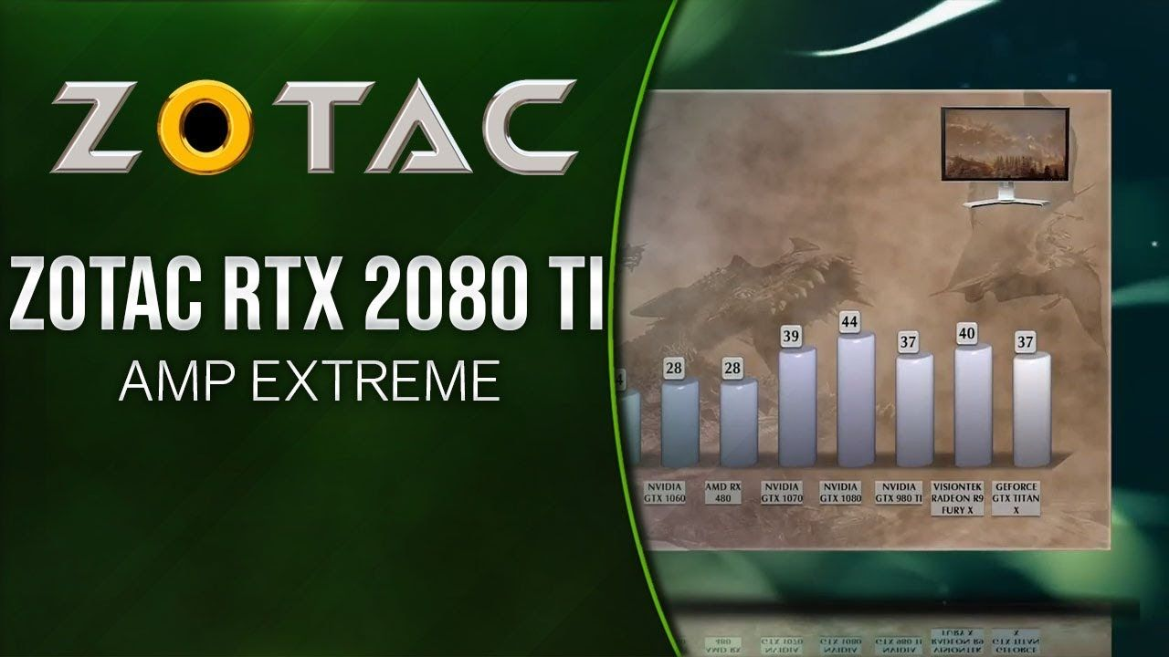 ZOTAC RTX 2080 Ti AMP EXTREME Benchmarks | Gaming Tests Review