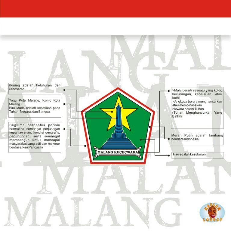 Balai Kota Malang Malang Kota Tuhan
