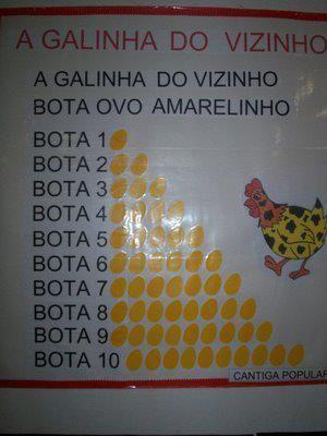 Pin De Carla Vitorasso Moreira Em Folclore Folclore A Galinha