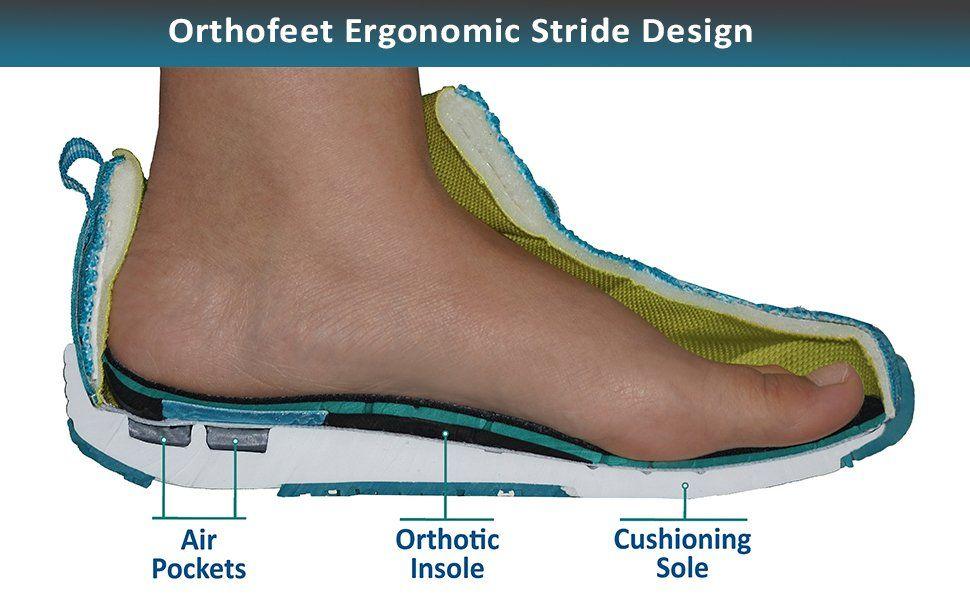 bf81e7966fdb0 Amazon.com | Orthofeet Proven Pain Relief Coral Women's Orthopedic ...