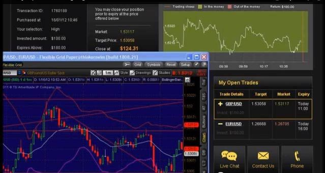 Binary Options Trading Signals Review Option Trading Show Me