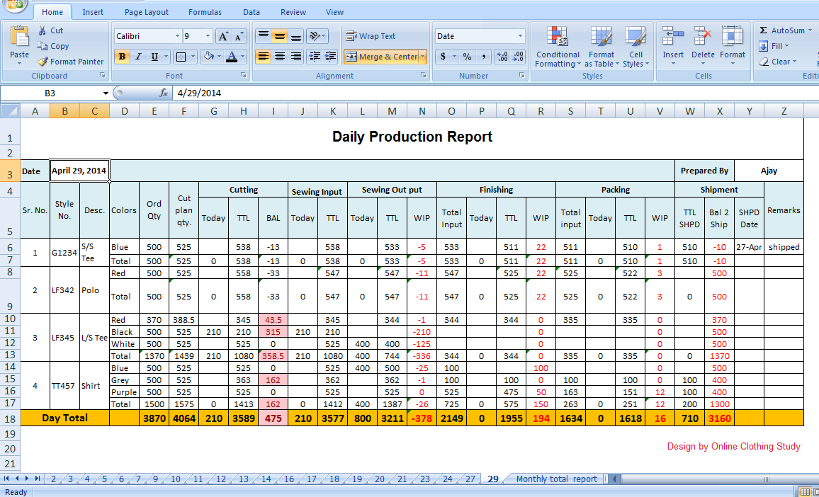 Tips To Make Daily Production Report Quickly  Mis Formats