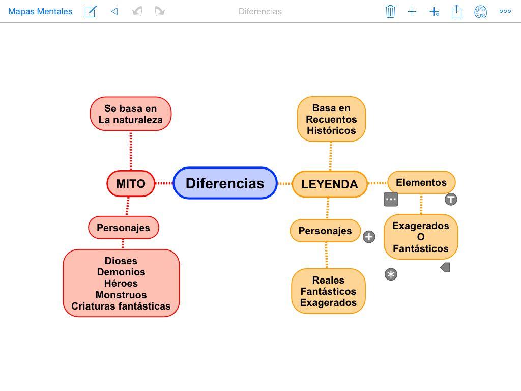 diferencia entre el diagrama de diabetes tipo 1 y tipo 2