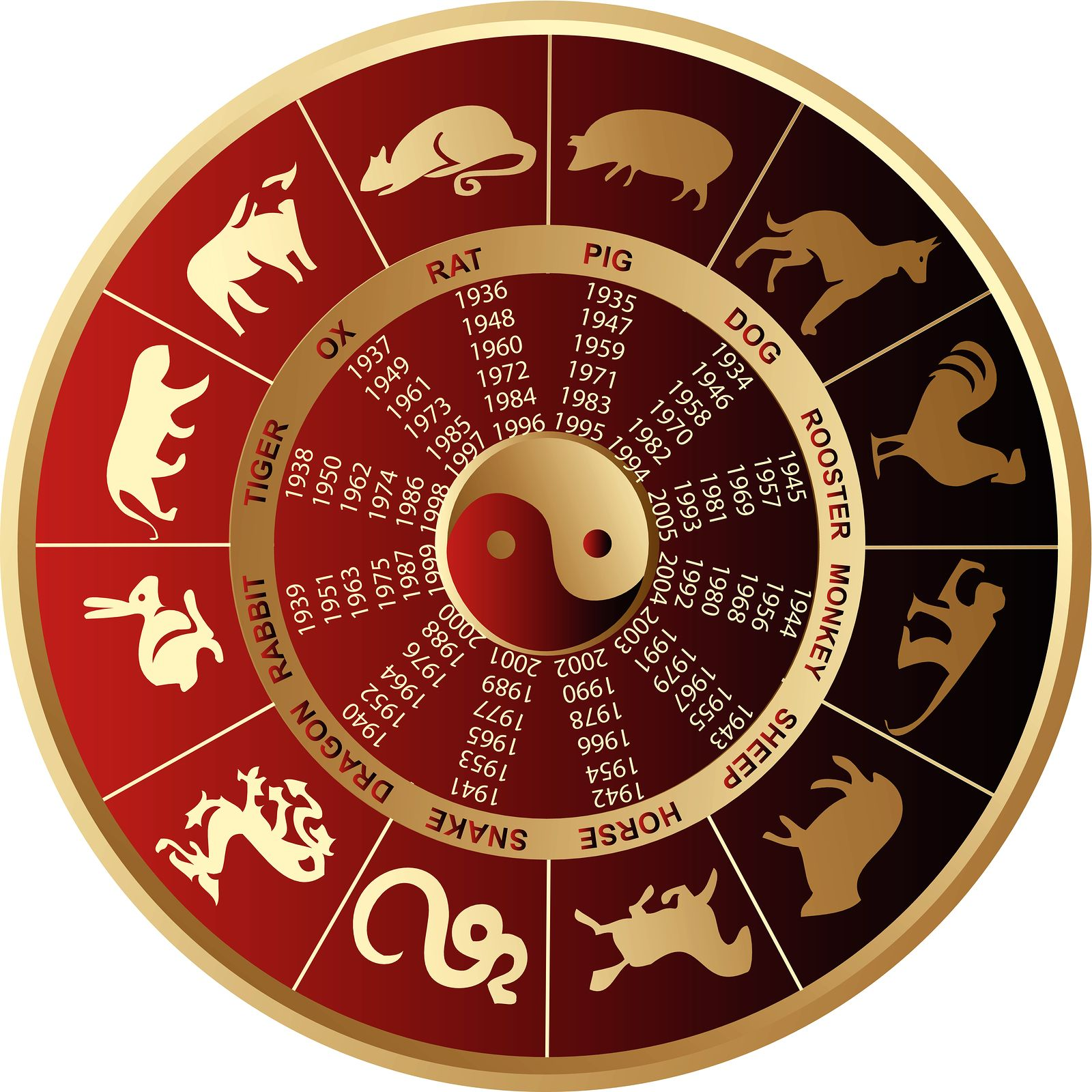 Chinese horoscope 2014 where can i find a real psychic reading free chinese astrology readings forecasts and predictions daily for calculate your chinese zodiac sign chinese astrology daily for love money work nvjuhfo Choice Image