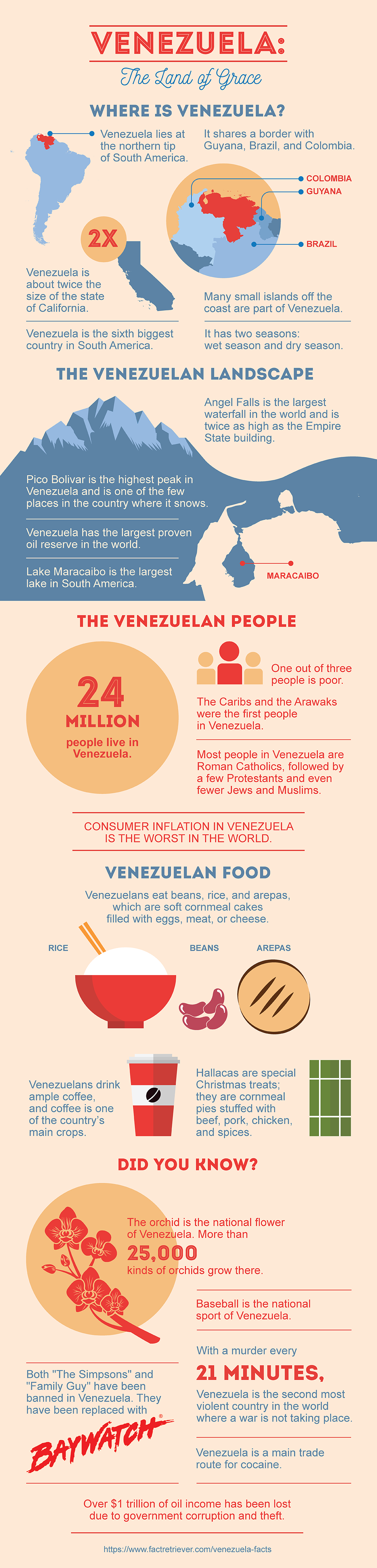 35 Interesting Facts About Venezuela