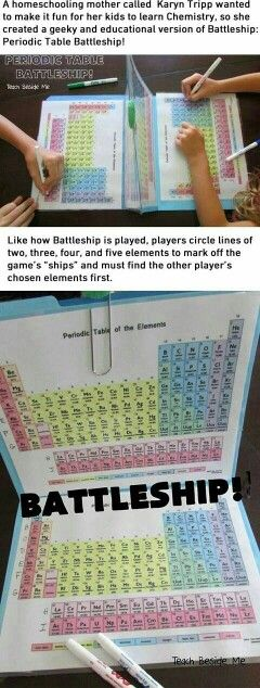 This is so smart and cool creative pinterest creative find this pin and more on creative learn the periodic table urtaz Images