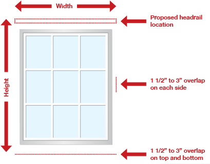 How To Measure For Outside Mounted Horizontal Blinds Shades Blinds Blinds For Windows Mini Blinds
