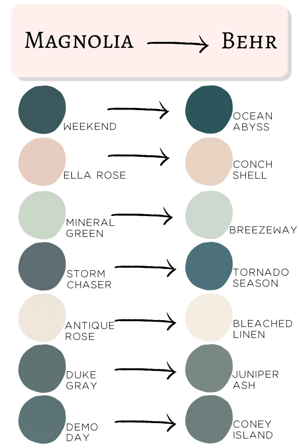 Behr 2020 Paint Colors Matched To Magnolia - Living Letter Home