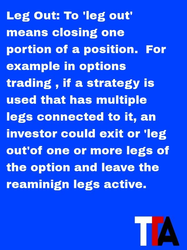 Daily Options Trading Term Leg Out To Leg Out Means Closing