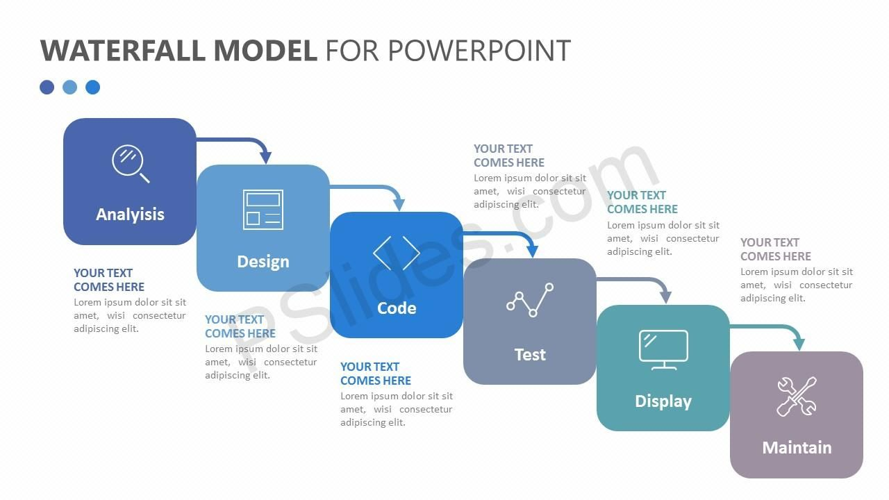 Waterfall model for powerpoint check more at httpspslides waterfall model for powerpoint check more at httpspslidestemplates maxwellsz