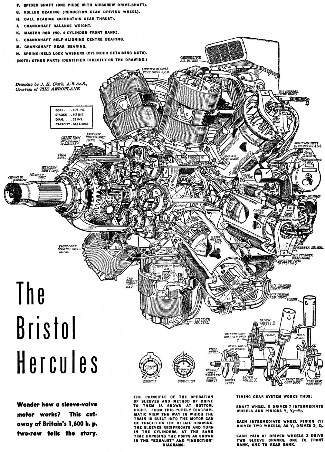 Model Airplane Engine Diagram Airplane  Diagram  Engine