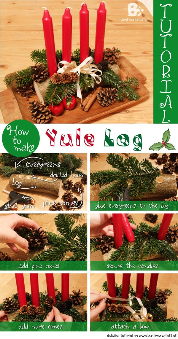 The Yule Log is an old Christmas Tradition in European Countries ...