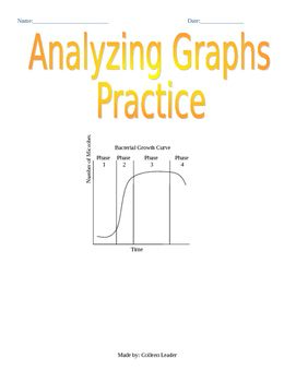 Analyzing Sketching Graphs Practice With Images Graphing