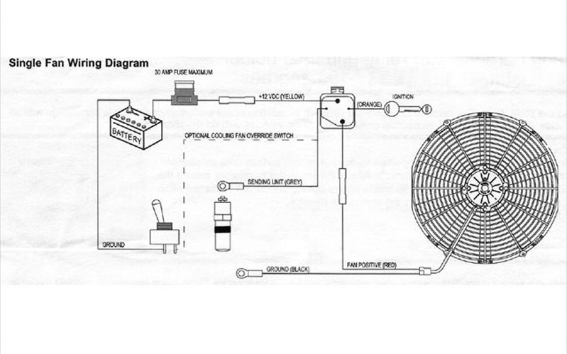 Resultado De Imagen Para Cherokee Laredo Electric Cooling Fan Wiring Diagram Electric Cooling Fan Electric Cooling Cooling Fan