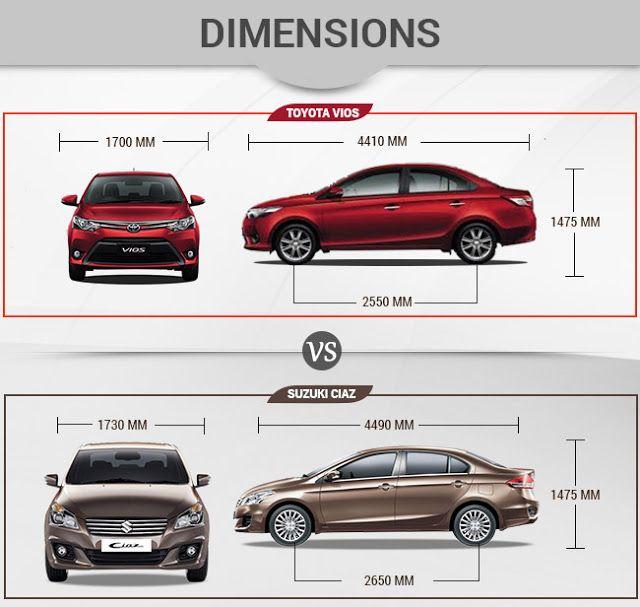 Suzuki Ciaz Vs Toyota Vios Battle To Be The Best Toyota Vios Suzuki Toyota Ciaz car hd wallpaper download