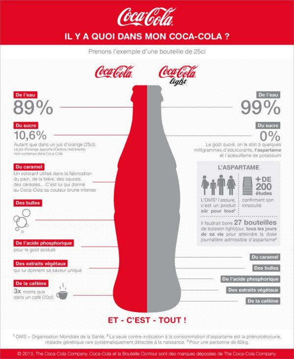 11892_10151595368214419_1357399775_njpg 600×732 pixels - coca cola merchandiser sample resume
