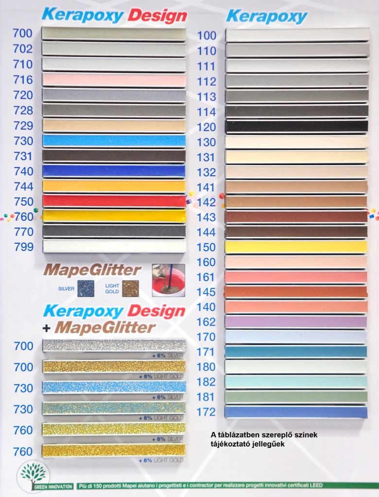 Glitter grout colors all things cabinet related pinterest glitter grout colors all things cabinet related pinterest glitter grout grout and epoxy grout nvjuhfo Images