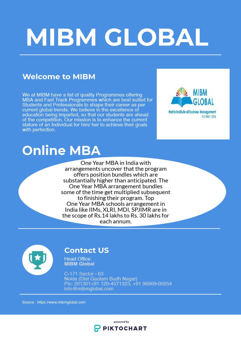Online Mba Courses In India For Graduates Working Professionals Online Mba Online Education Importance Of Time Management