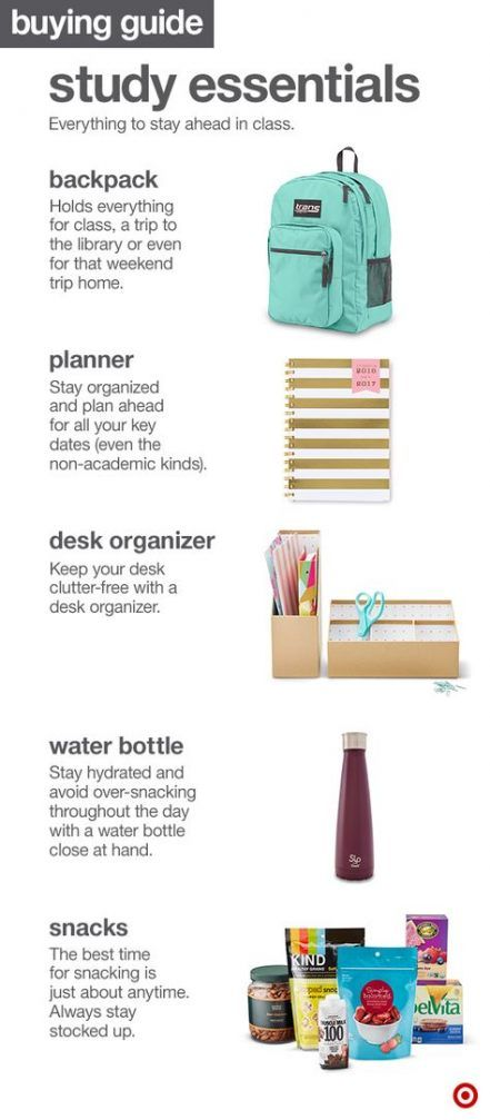 Diy Room Decir For College Packing Lists 65 Ideas For 2019 #collegepackinglist