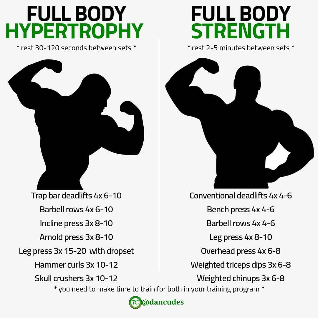 Pin By Luis Ruiz On Strength Workout