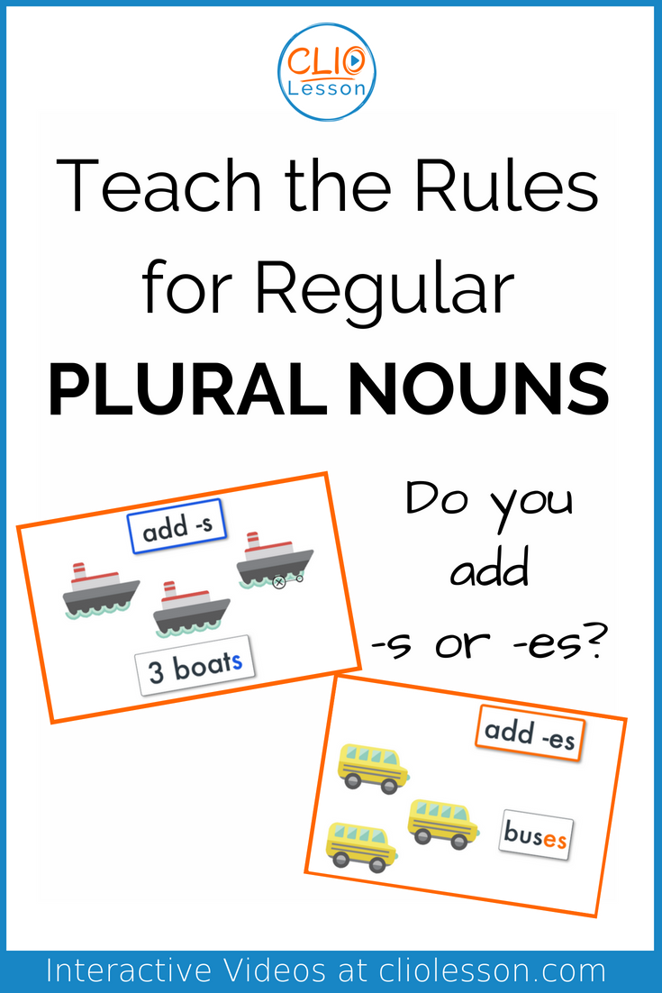 This Plural Nouns Lesson Plan Will Teach Kindergarten Students To Form Plural Nouns By A Kindergarten Learning Activities Nouns Lesson Plan Interactive Lessons [ 1102 x 735 Pixel ]