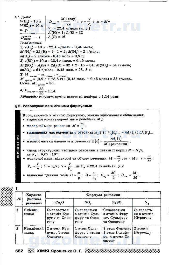 Спиши.ру химия8 класс сборник самостоятельных работ 2 издание