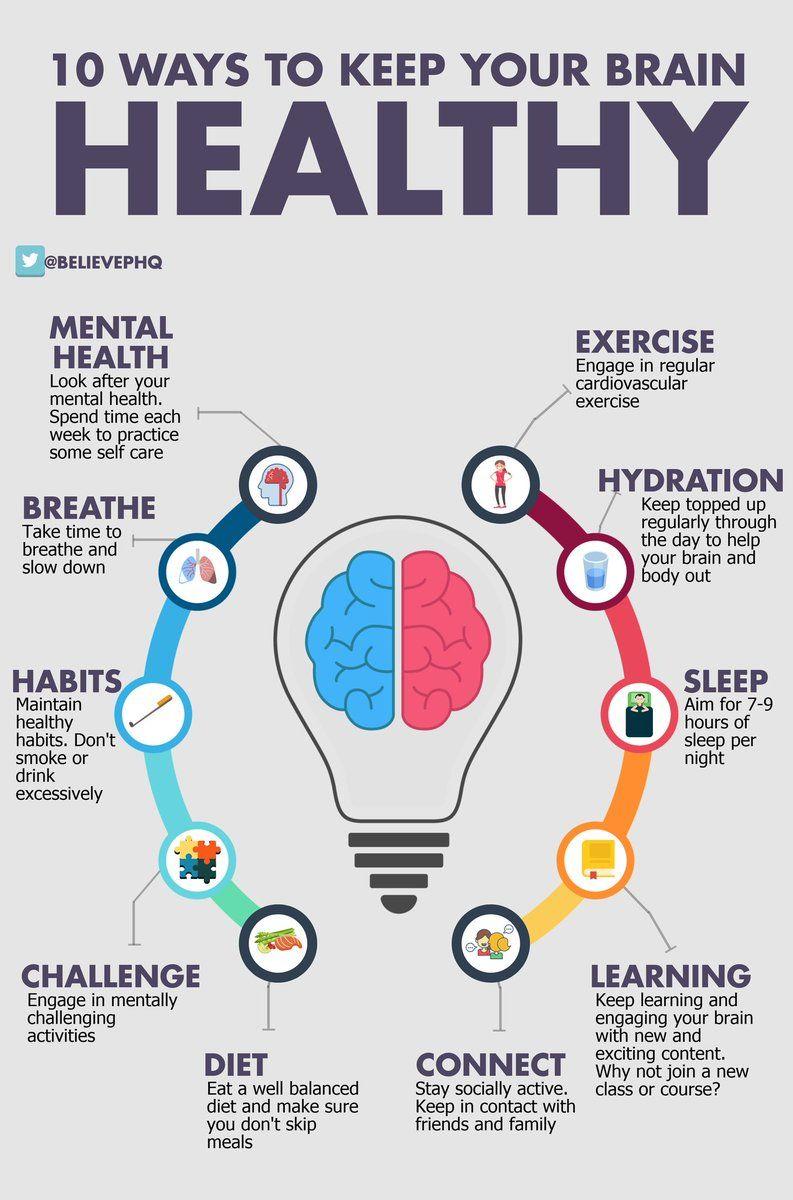 Embedded brain facts emotional health brain health
