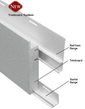 Restoration Millwork® InvisiPro™ HIDDEN FASTENING SYSTEM FOR GROOVED
